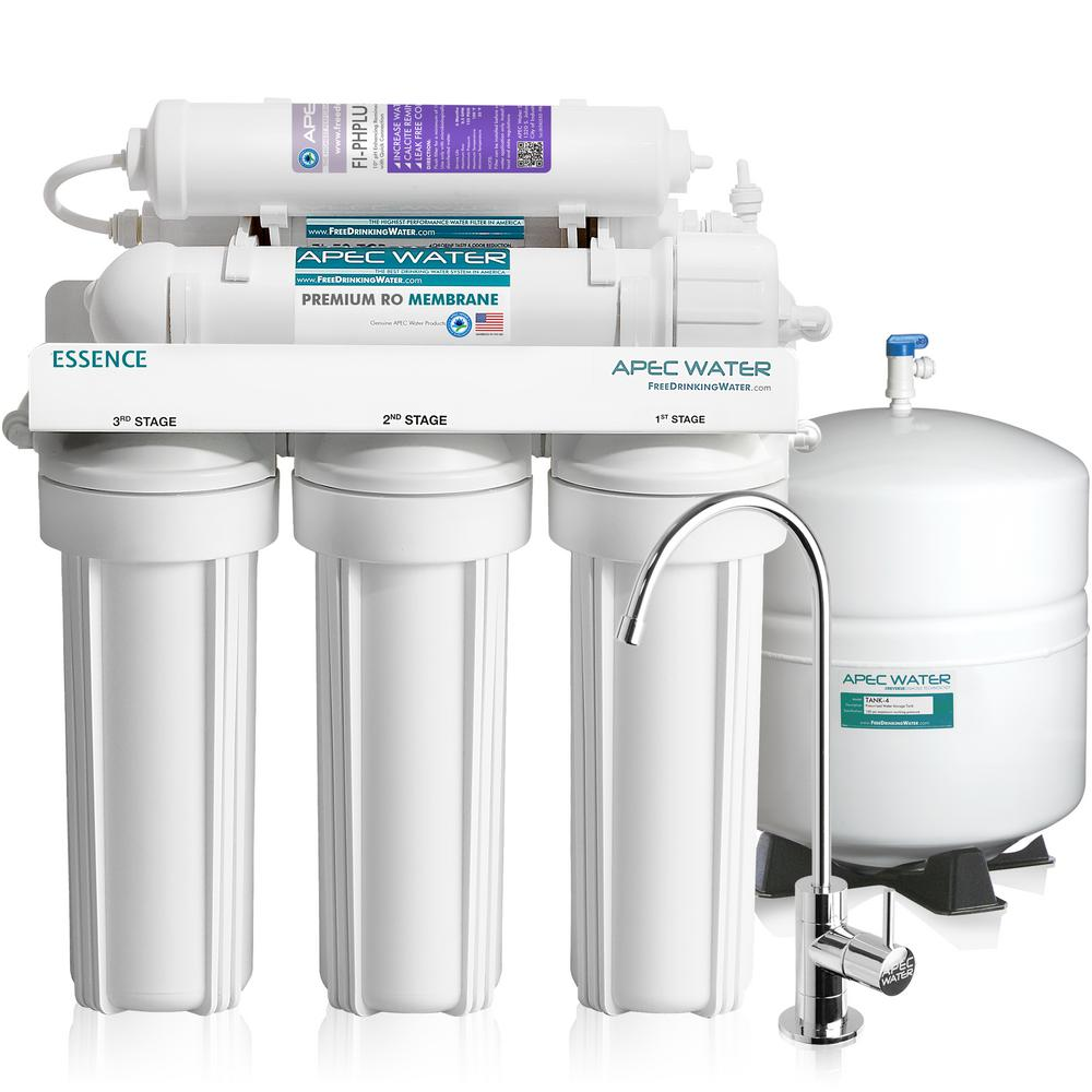 The Top 6 International Industrial Water Purification
